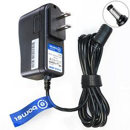 AC Adapter for iLuv MobiAir Wireless Bluetooth Stereo Speake