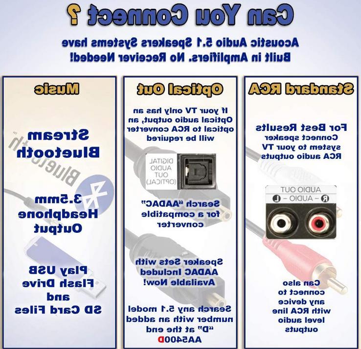 Acoustic Audio - Home 5.1 Speaker 700W Powe